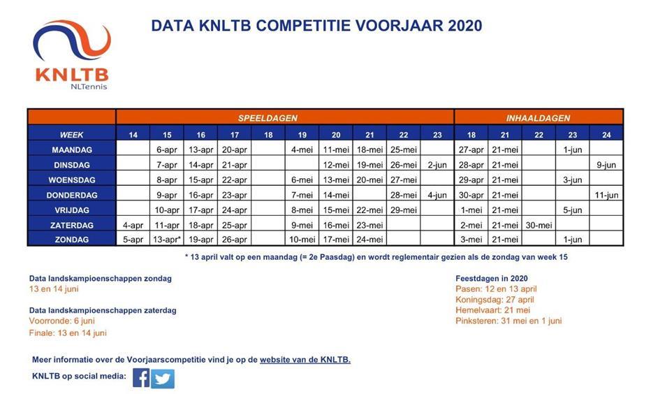 datacompetititievoorjaar2020.jpg
